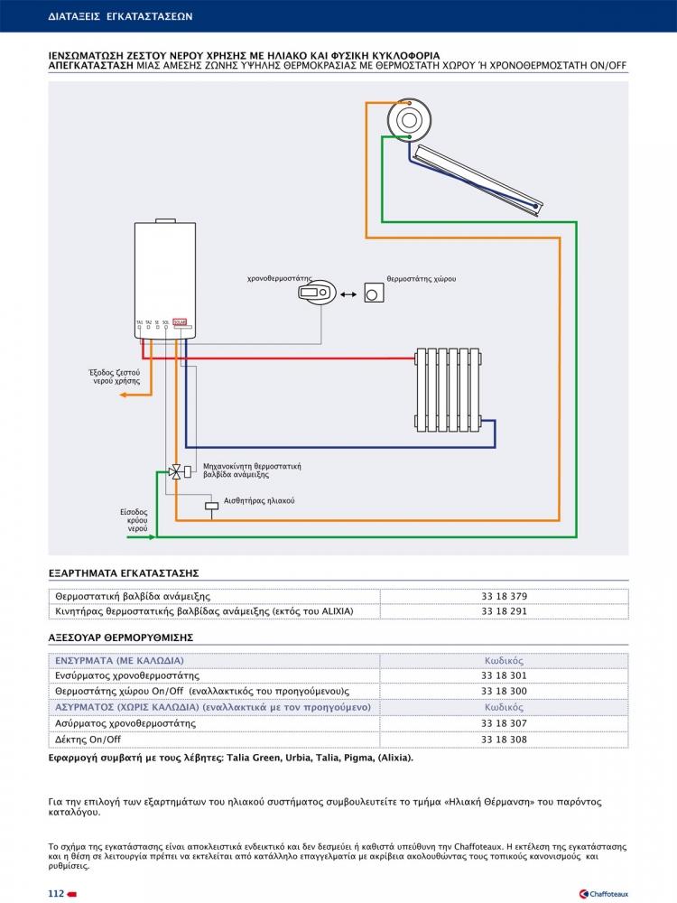 Ενσωμάτωση ζεστού νερού χρήσης με ηλιακό και φυσική κυκλοφορία